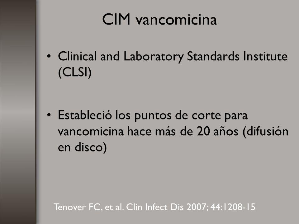 CIM vancomicina Clinical and Laboratory Standards Institute (CLSI) Estableció los puntos de corte para vancomicina hace más de 20 años (difusión en di