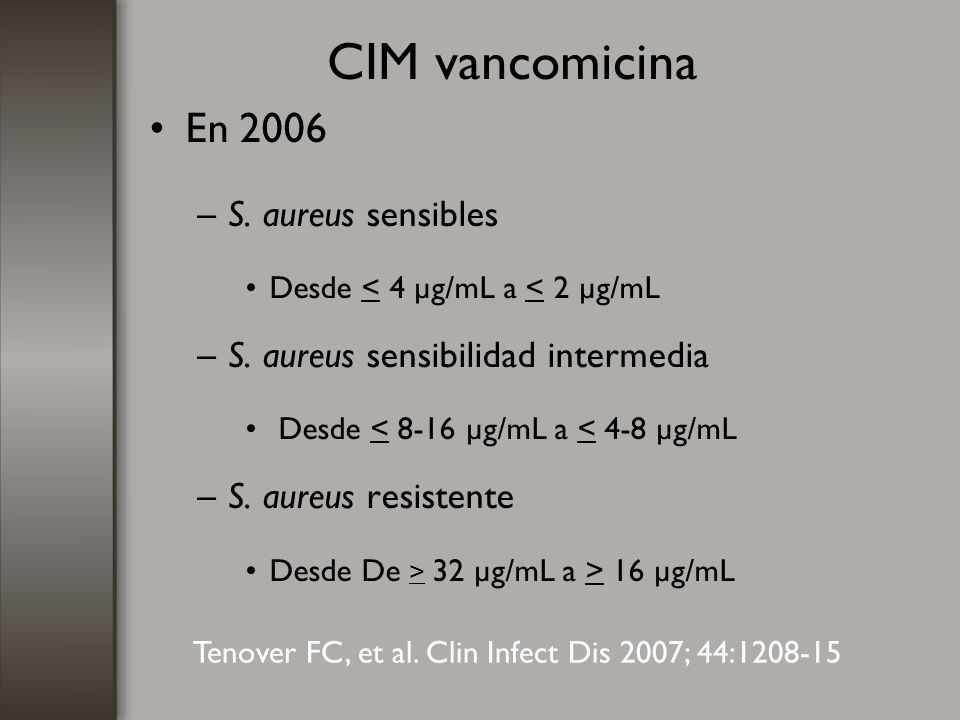 CIM vancomicina En 2006 –S. aureus sensibles Desde < 4 µg/mL a < 2 µg/mL –S. aureus sensibilidad intermedia Desde < 8-16 µg/mL a < 4-8 µg/mL –S. aureu