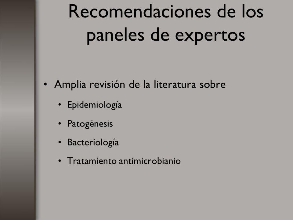 Recomendaciones de los paneles de expertos Amplia revisión de la literatura sobre Epidemiología Patogénesis Bacteriología Tratamiento antimicrobianio