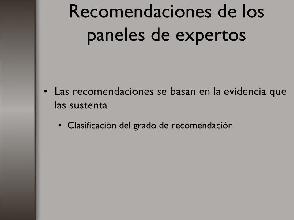 Recomendaciones de los paneles de expertos Las recomendaciones se basan en la evidencia que las sustenta Clasificación del grado de recomendación