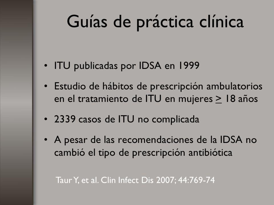 Guías de práctica clínica ITU publicadas por IDSA en 1999 Estudio de hábitos de prescripción ambulatorios en el tratamiento de ITU en mujeres > 18 año