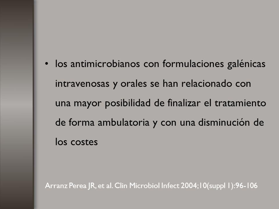 los antimicrobianos con formulaciones galénicas intravenosas y orales se han relacionado con una mayor posibilidad de finalizar el tratamiento de form