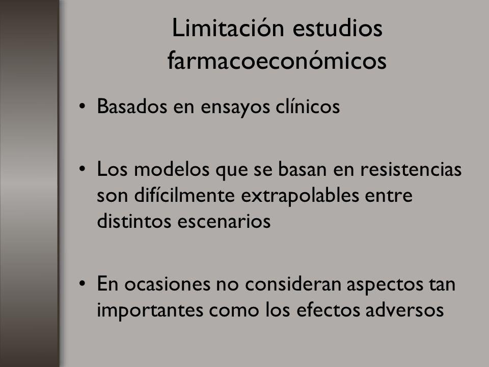 Limitación estudios farmacoeconómicos Basados en ensayos clínicos Los modelos que se basan en resistencias son difícilmente extrapolables entre distin