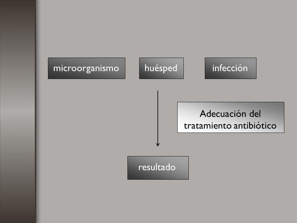 microorganismohuéspedinfección resultado Adecuación del tratamiento antibiótico