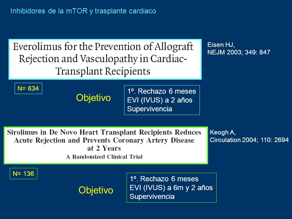 Keogh A, Circulation 2004; 110: 2694 Eisen HJ, NEJM 2003; 349: 847 Inhibidores de la mTOR y trasplante cardiaco N= 634 1º. Rechazo 6 meses EVI (IVUS)