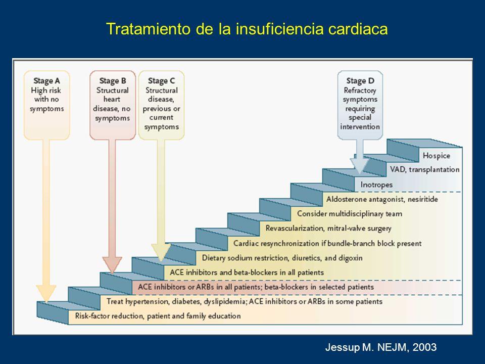 TOPCARE-AMI Infarct remodeling after intracoronary progenitor cell treatment in patients with acute myocardial infarction Infusión intracoronaria, 3-9 dias post-IAM –Aleatorizado Células progenitoras endoteliales (n=11) Células médula ósea (n=9) –En ambos grupos a los 4 meses: Mejoría en la perfusión, FE y motilidad regional No diferencias en ambos grupos Circulation 2003; 108: 2212-8
