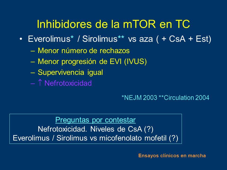 Inhibidores de la mTOR en TC Everolimus* / Sirolimus** vs aza ( + CsA + Est) –Menor número de rechazos –Menor progresión de EVI (IVUS) –Supervivencia