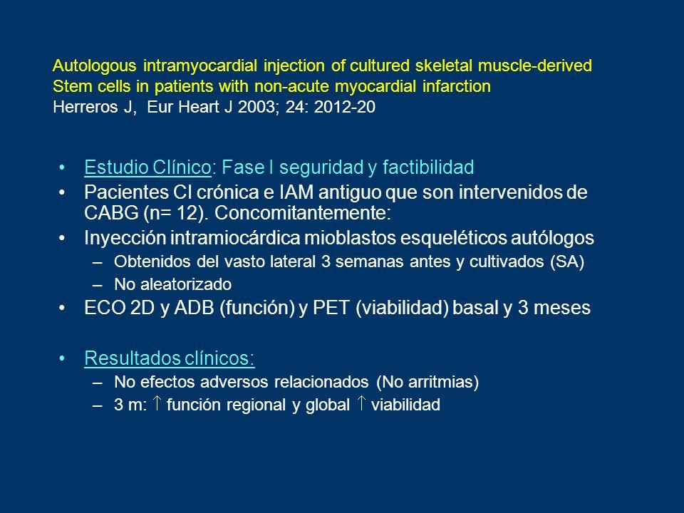 Estudio Clínico: Fase I seguridad y factibilidad Pacientes CI crónica e IAM antiguo que son intervenidos de CABG (n= 12). Concomitantemente: Inyección