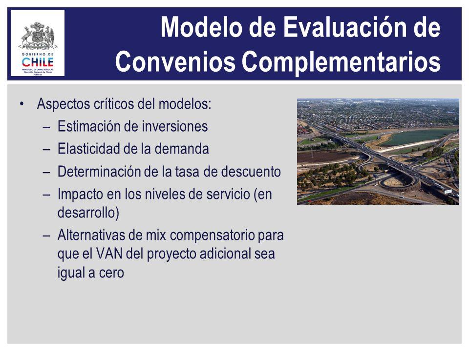 Modelo de Evaluación de Convenios Complementarios Aspectos críticos del modelos: –Estimación de inversiones –Elasticidad de la demanda –Determinación