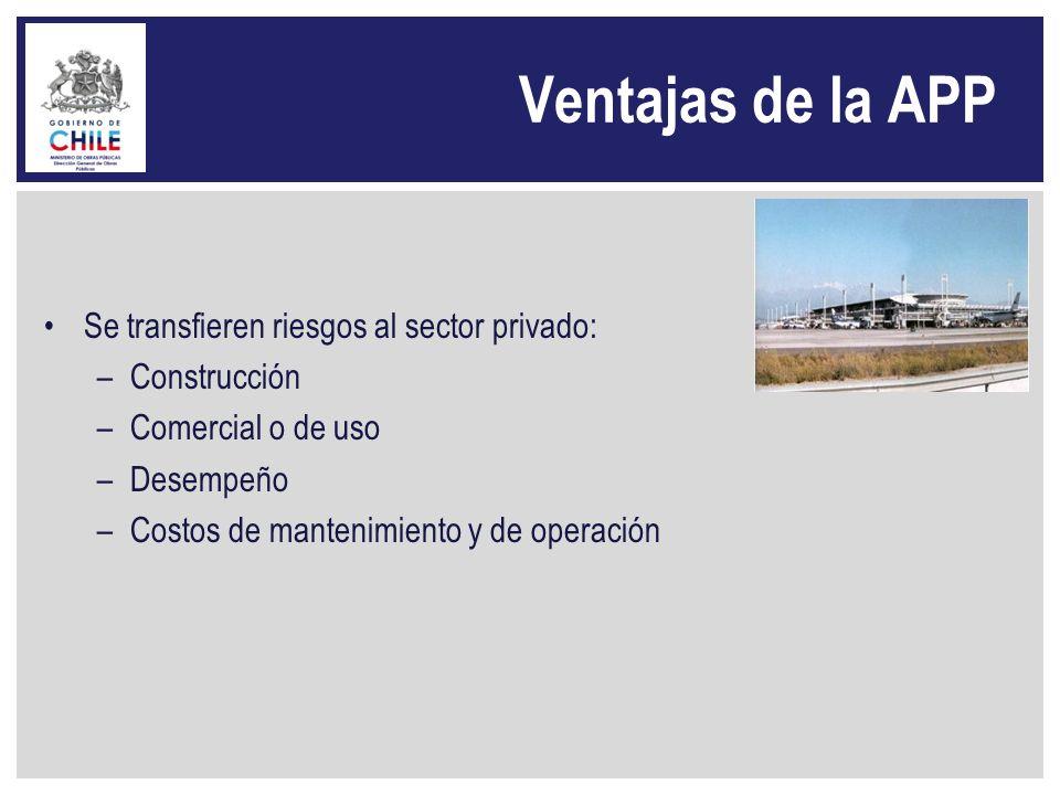 Ventajas de la APP Se transfieren riesgos al sector privado: –Construcción –Comercial o de uso –Desempeño –Costos de mantenimiento y de operación