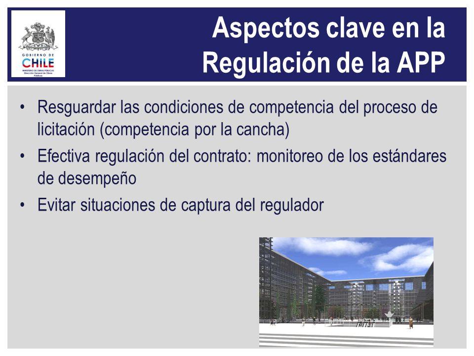 Aspectos clave en la Regulación de la APP Resguardar las condiciones de competencia del proceso de licitación (competencia por la cancha) Efectiva reg