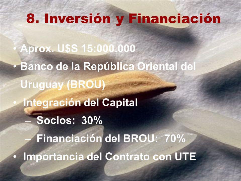 8. Inversión y Financiación Aprox. U$S 15:000.000 Banco de la República Oriental del Uruguay (BROU) Integración del Capital –Socios: 30% –Financiación