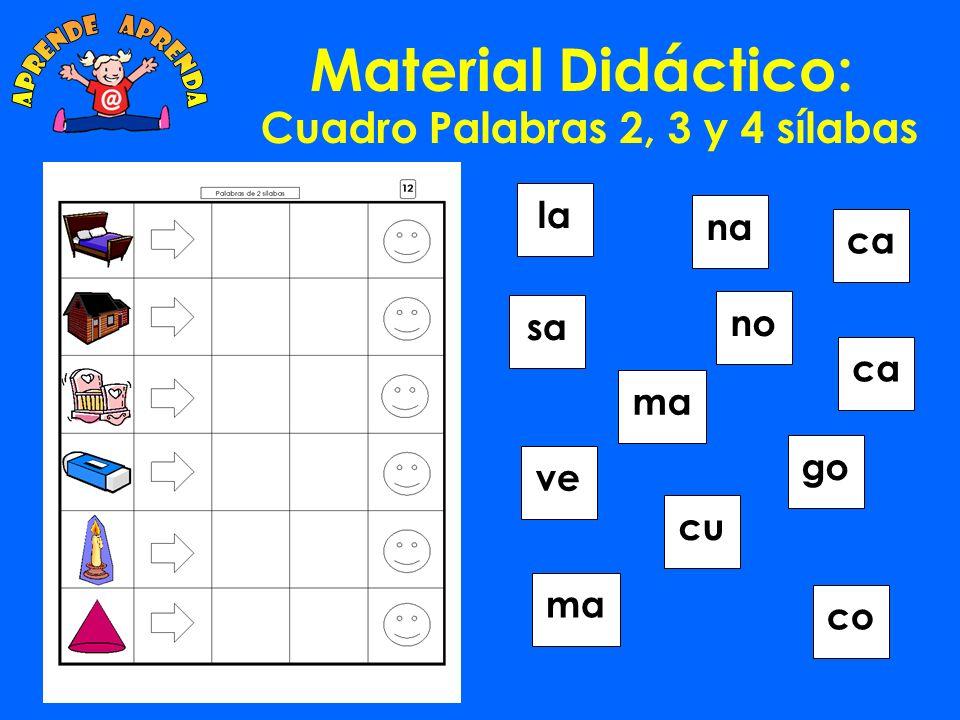 Material Didáctico: Cuadro Palabras 2, 3 y 4 sílabas novecucanagoca masalama