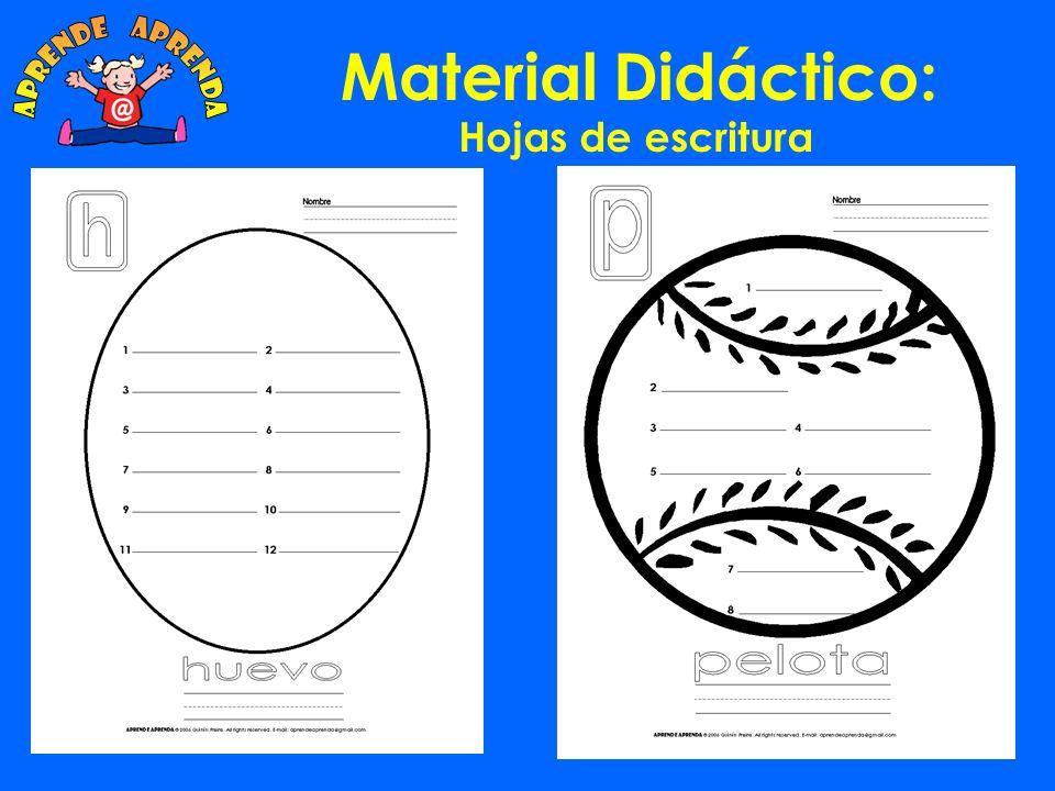 Material Didáctico: Cuadro Dibujos