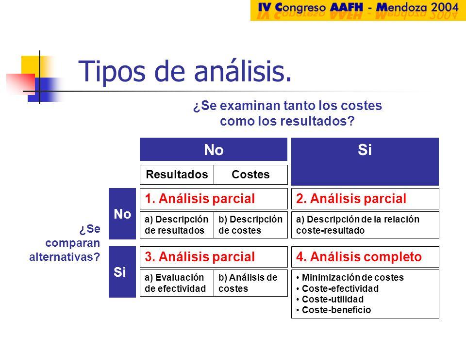 Tipos de análisis. 1. Análisis parcial a) Descripción de resultados b) Descripción de costes ¿Se examinan tanto los costes como los resultados? No Res