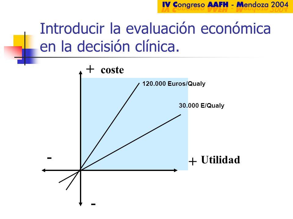 Introducir la evaluación económica en la decisión clínica. + coste Utilidad + - - 30.000 E/Qualy 120.000 Euros/Qualy