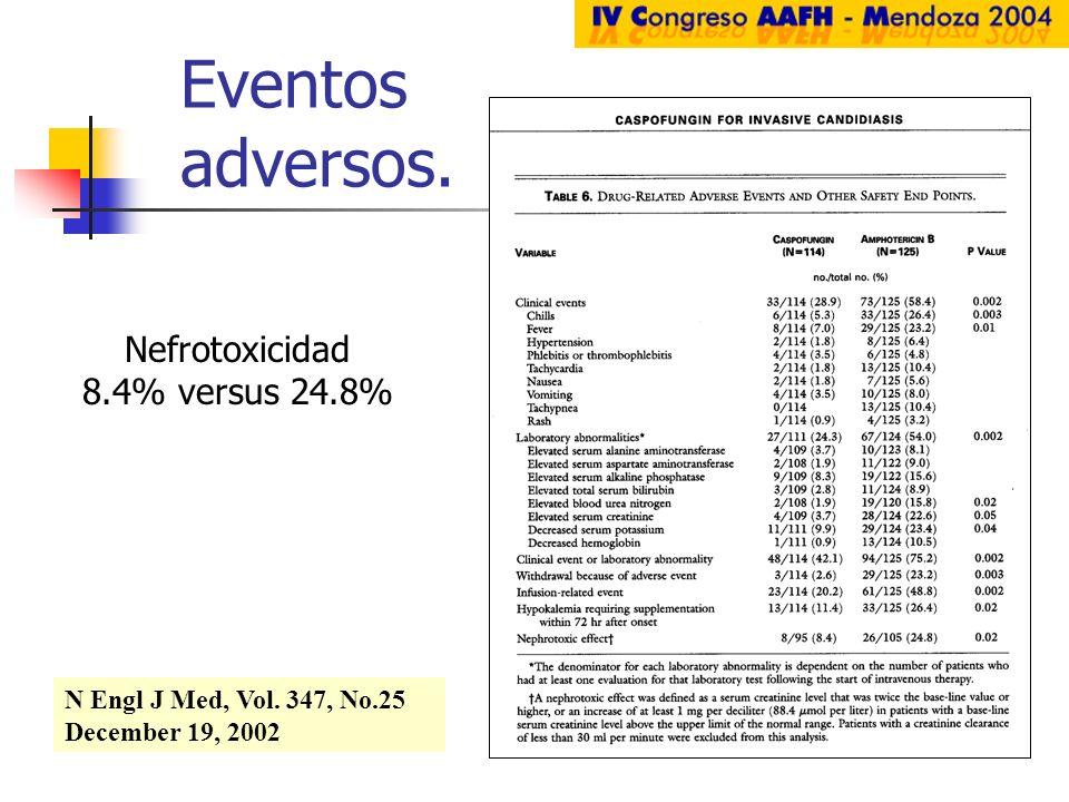 Eventos adversos. N Engl J Med, Vol. 347, No.25 December 19, 2002 Nefrotoxicidad 8.4% versus 24.8%