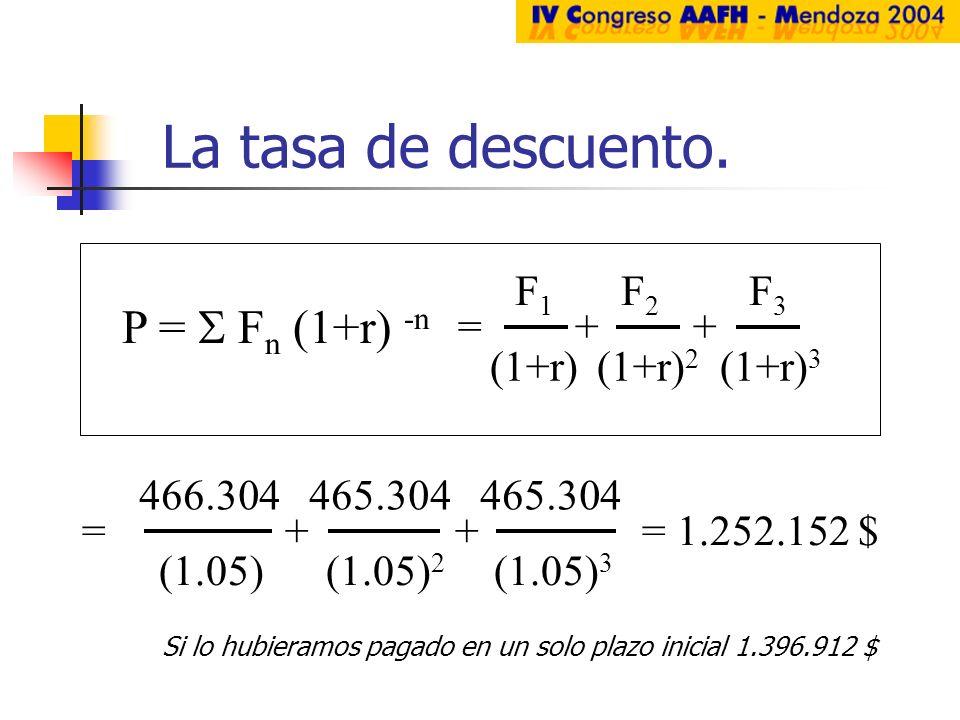 P = F n (1+r) -n = + + F 1 F 2 F 3 (1+r) (1+r) 2 (1+r) 3 = + + 466.304 465.304 465.304 (1.05) (1.05) 2 (1.05) 3 = 1.252.152 $ La tasa de descuento. Si