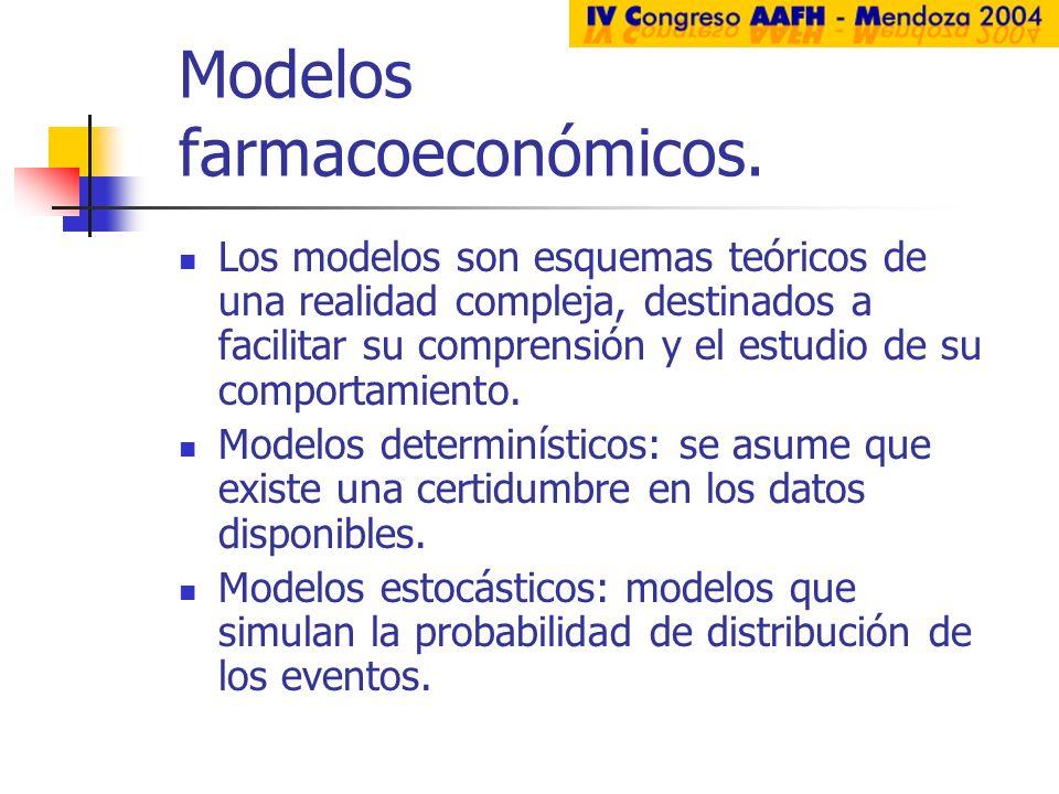 Modelos farmacoeconómicos. Los modelos son esquemas teóricos de una realidad compleja, destinados a facilitar su comprensión y el estudio de su compor