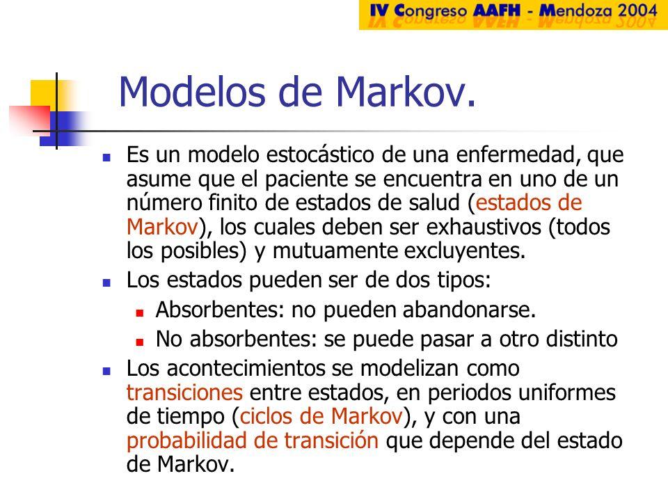 Modelos de Markov. Es un modelo estocástico de una enfermedad, que asume que el paciente se encuentra en uno de un número finito de estados de salud (