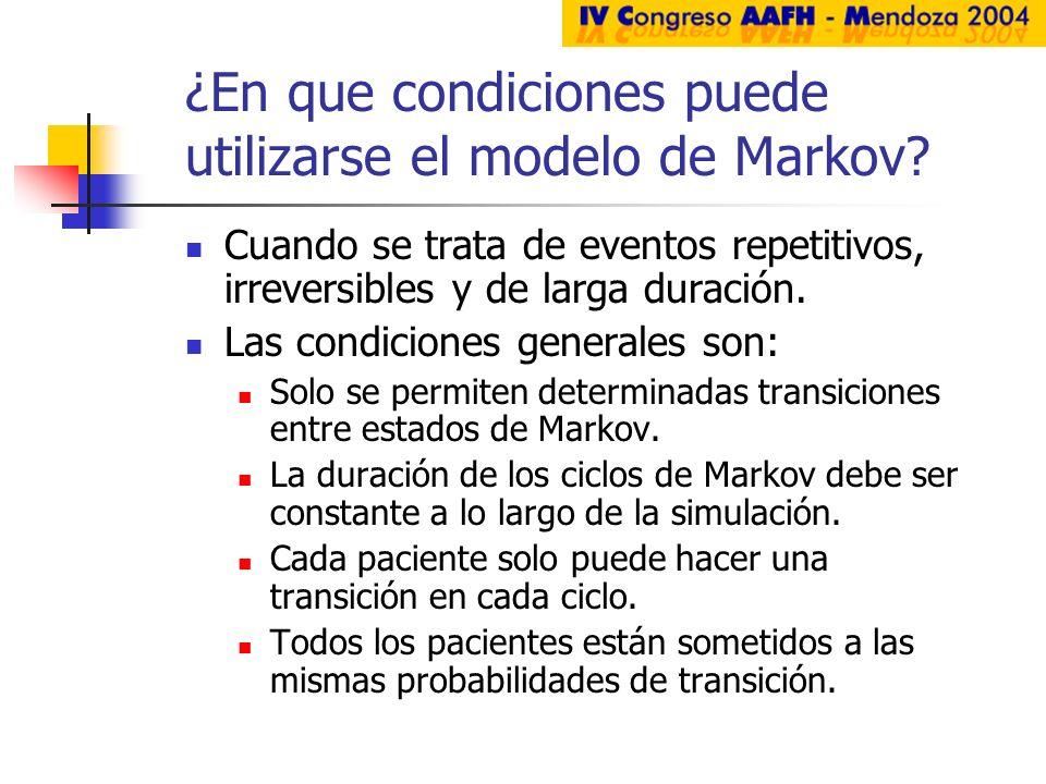 ¿En que condiciones puede utilizarse el modelo de Markov? Cuando se trata de eventos repetitivos, irreversibles y de larga duración. Las condiciones g