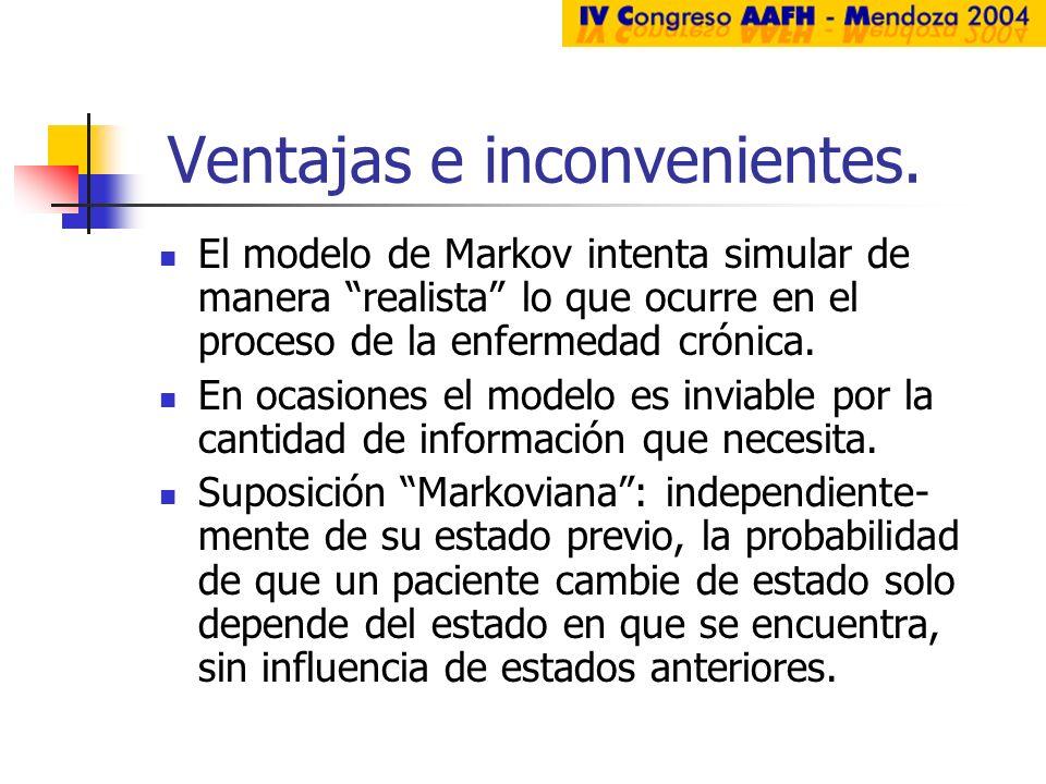 Ventajas e inconvenientes. El modelo de Markov intenta simular de manera realista lo que ocurre en el proceso de la enfermedad crónica. En ocasiones e