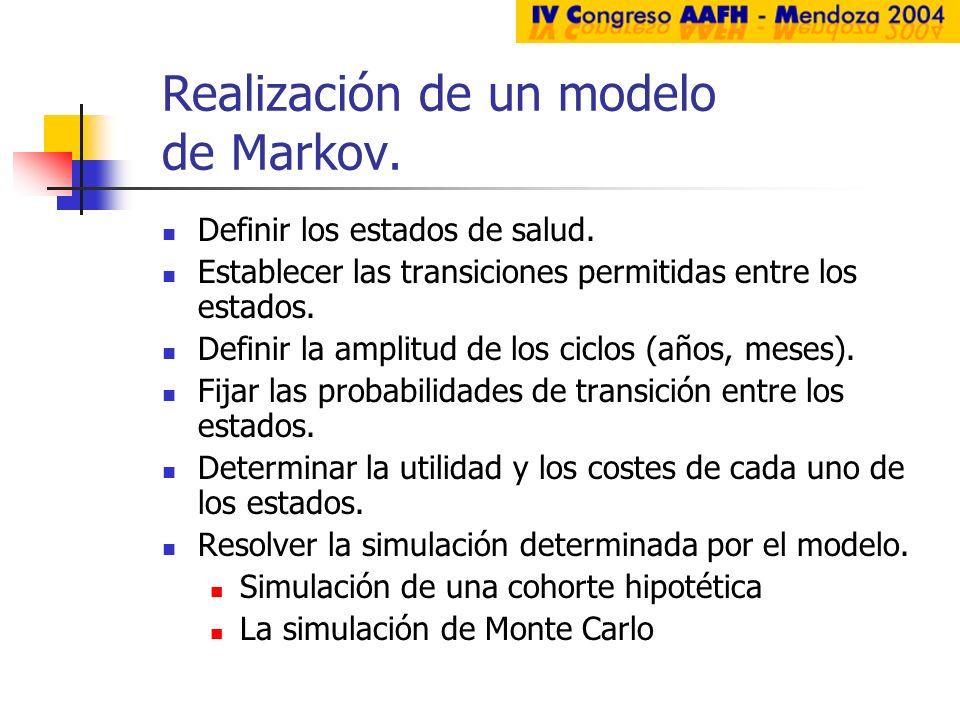Realización de un modelo de Markov. Definir los estados de salud. Establecer las transiciones permitidas entre los estados. Definir la amplitud de los