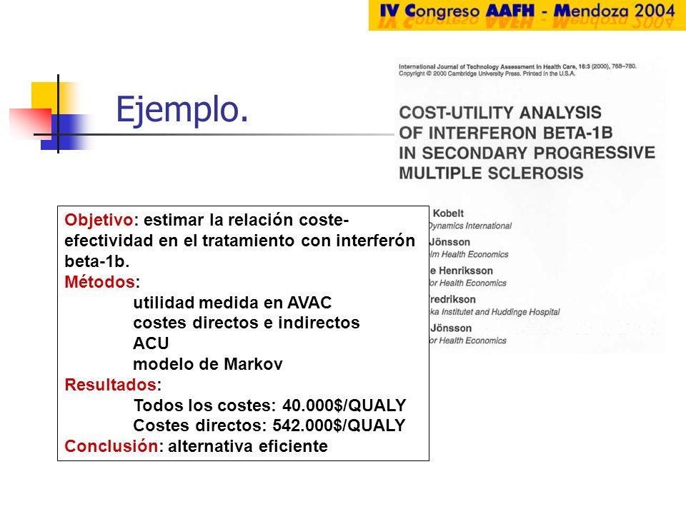 Objetivo: estimar la relación coste- efectividad en el tratamiento con interferón beta-1b. Métodos: utilidad medida en AVAC costes directos e indirect