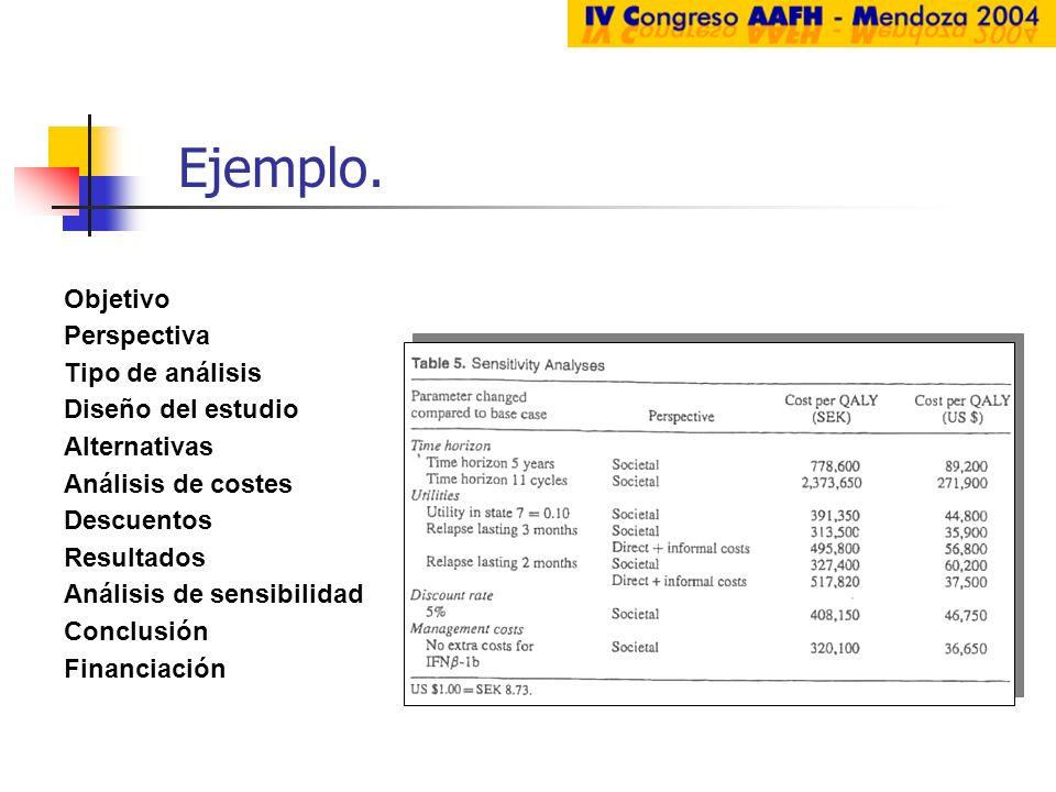 Objetivo Análisis de sensibilidad Perspectiva Tipo de análisis Diseño del estudio Alternativas Análisis de costes Descuentos Resultados Conclusión Fin