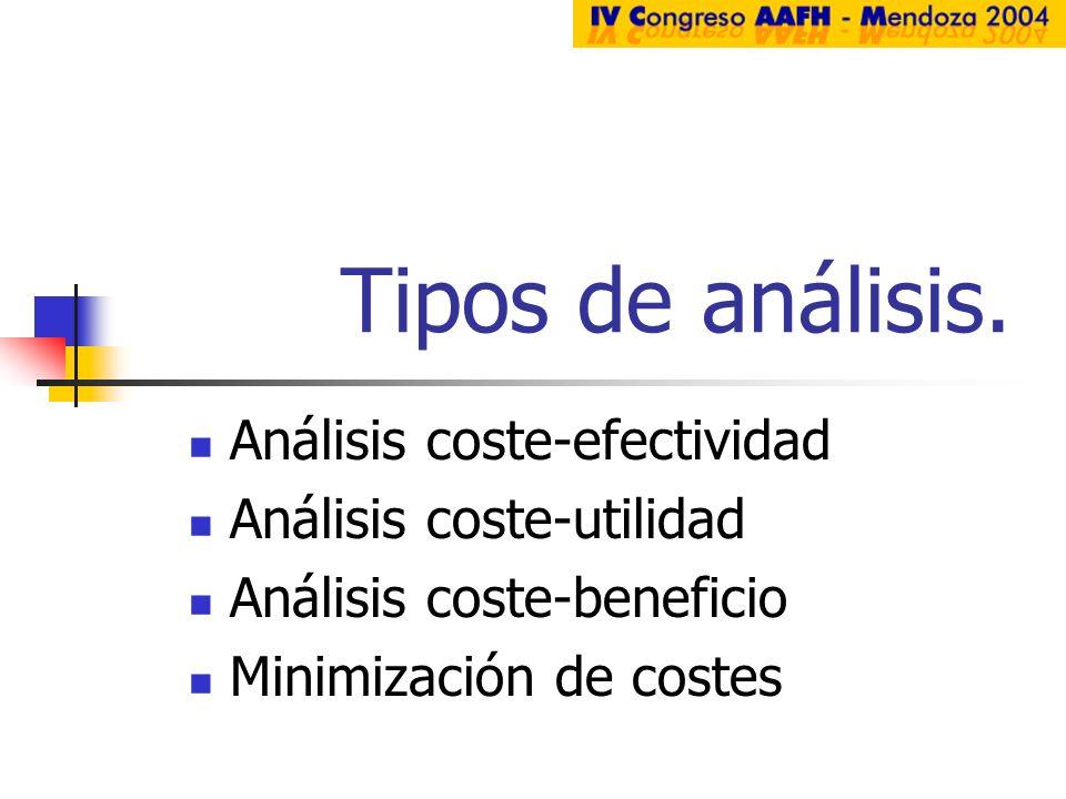 Tipos de análisis. Análisis coste-efectividad Análisis coste-utilidad Análisis coste-beneficio Minimización de costes