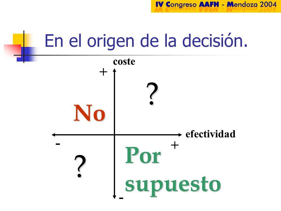En el origen de la decisión. + coste efectividad + - - ? ? No Por supuesto