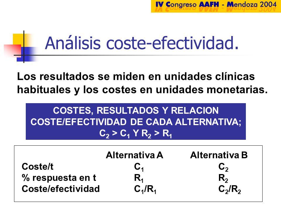 Análisis coste-efectividad. Los resultados se miden en unidades clínicas habituales y los costes en unidades monetarias. COSTES, RESULTADOS Y RELACION