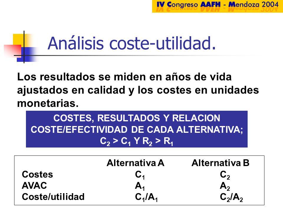 Análisis coste-utilidad. Los resultados se miden en años de vida ajustados en calidad y los costes en unidades monetarias. COSTES, RESULTADOS Y RELACI