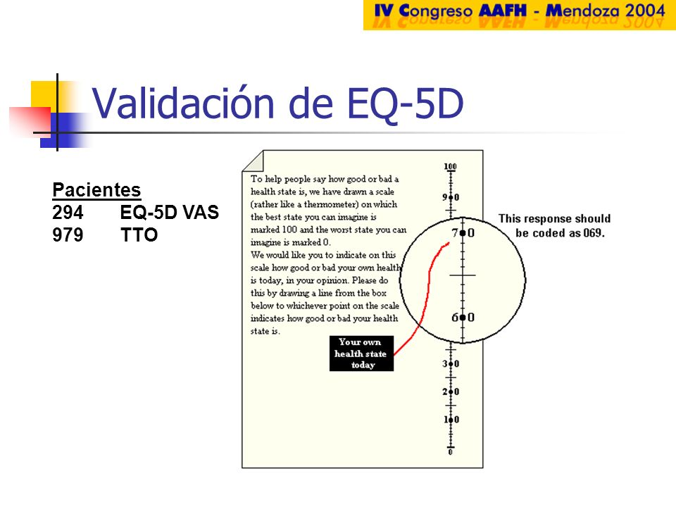 Validación de EQ-5D Pacientes 294EQ-5D VAS 979TTO