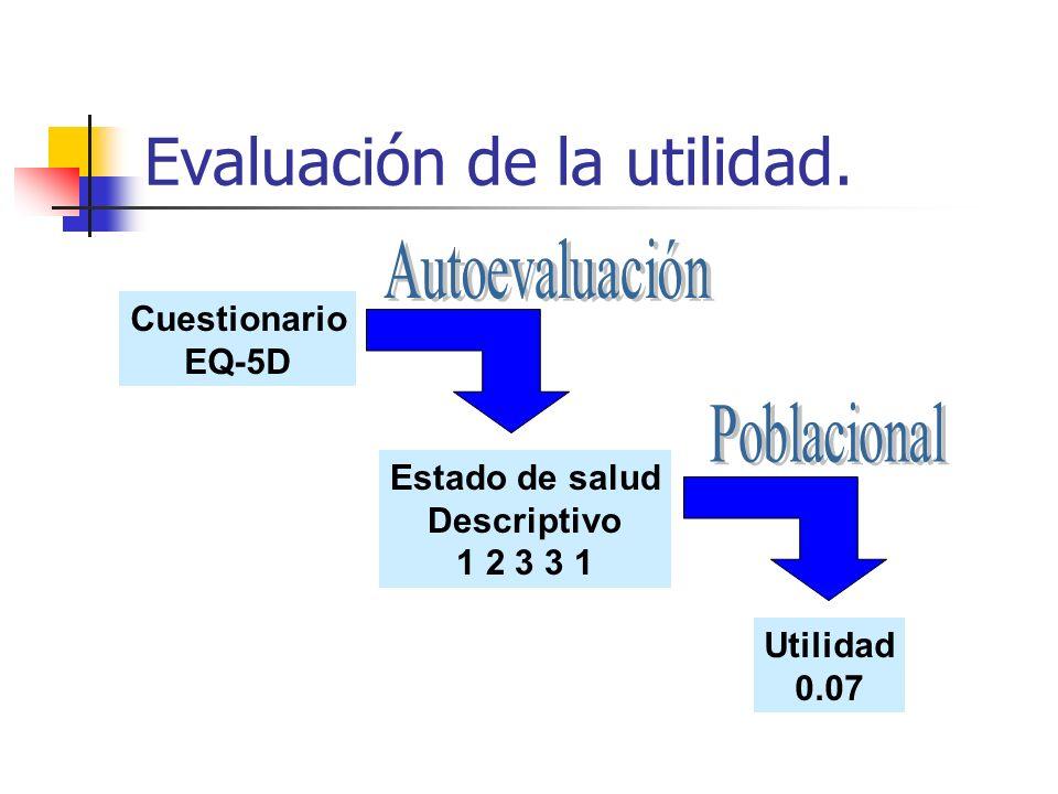 Evaluación de la utilidad. Cuestionario EQ-5D Estado de salud Descriptivo 1 2 3 3 1 Utilidad 0.07