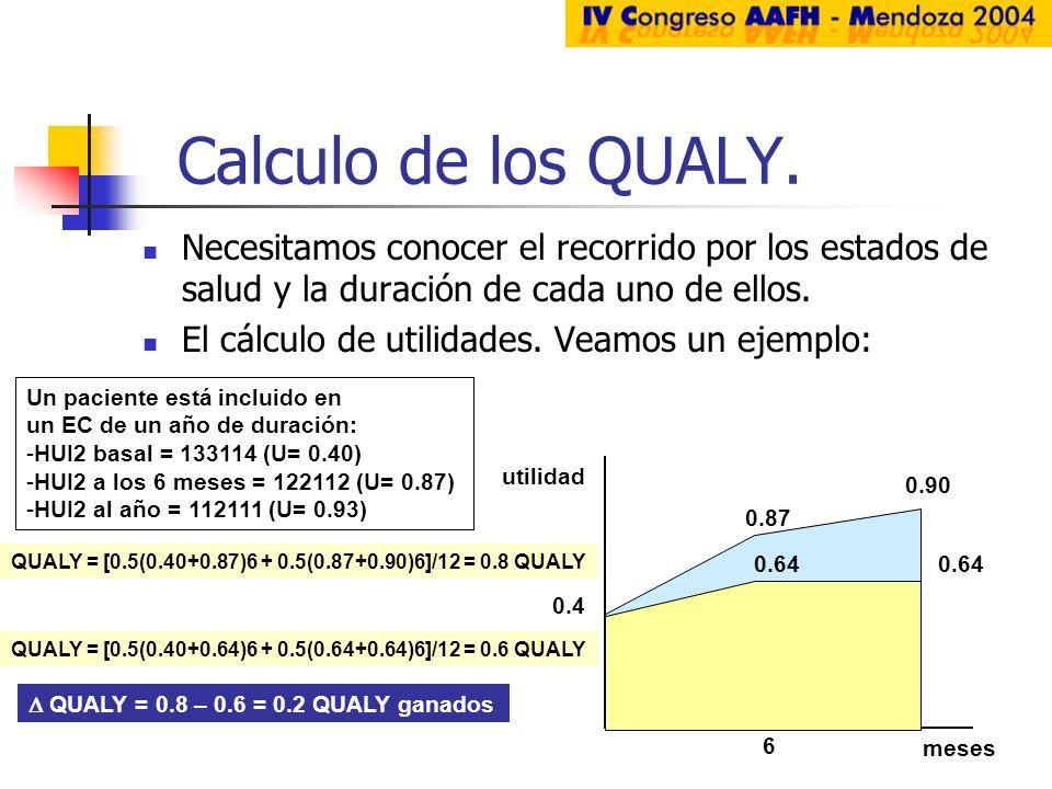 Calculo de los QUALY. Necesitamos conocer el recorrido por los estados de salud y la duración de cada uno de ellos. El cálculo de utilidades. Veamos u