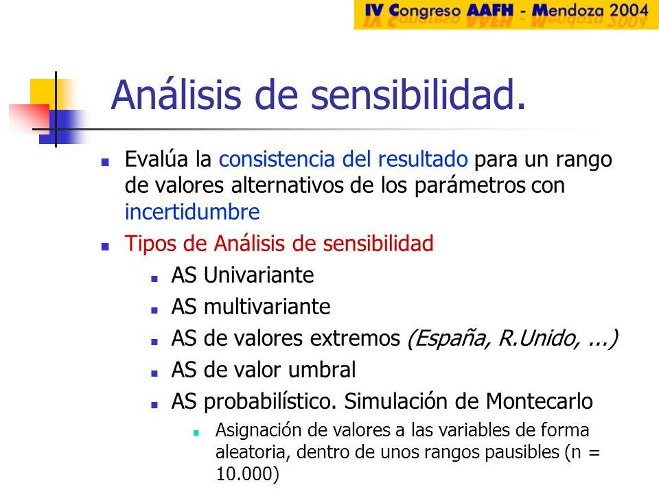 Análisis de sensibilidad. Evalúa la consistencia del resultado para un rango de valores alternativos de los parámetros con incertidumbre Tipos de Anál