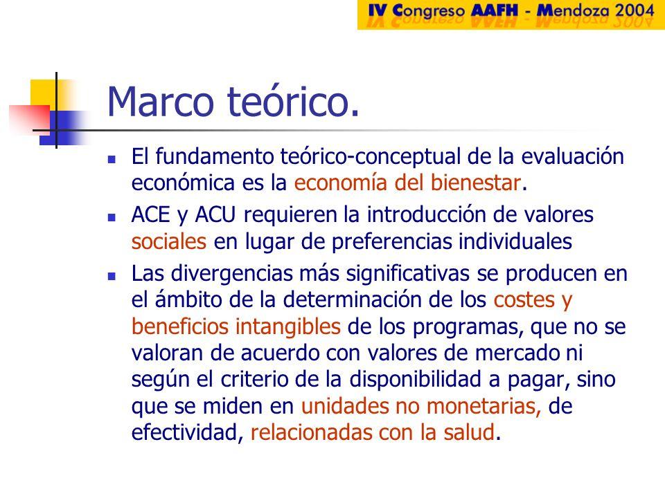 Marco teórico. El fundamento teórico-conceptual de la evaluación económica es la economía del bienestar. ACE y ACU requieren la introducción de valore