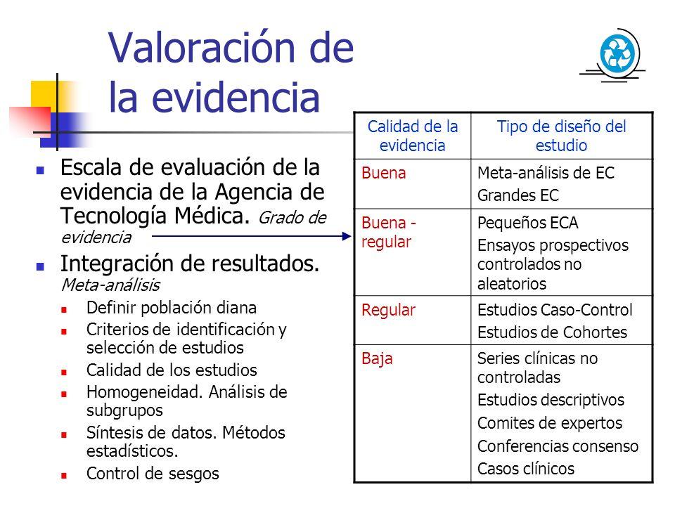 Valoración de la evidencia Escala de evaluación de la evidencia de la Agencia de Tecnología Médica. Grado de evidencia Integración de resultados. Meta