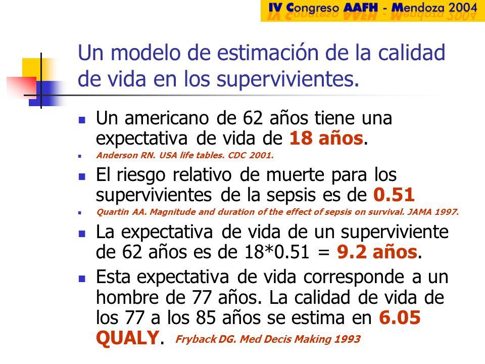 Un modelo de estimación de la calidad de vida en los supervivientes. Un americano de 62 años tiene una expectativa de vida de 18 años. Anderson RN. US