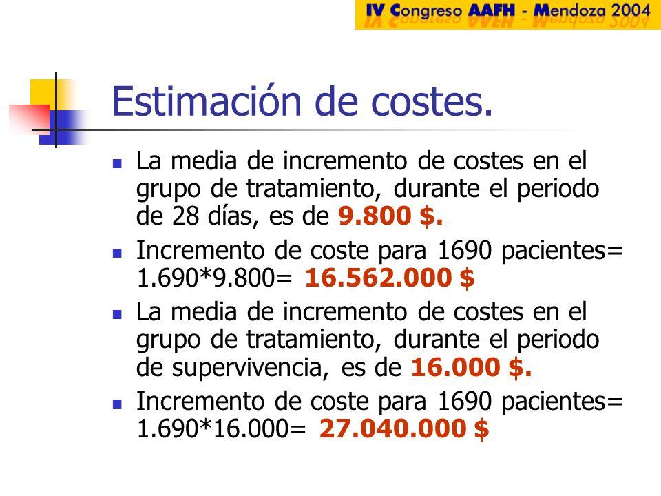 Estimación de costes. La media de incremento de costes en el grupo de tratamiento, durante el periodo de 28 días, es de 9.800 $. Incremento de coste p