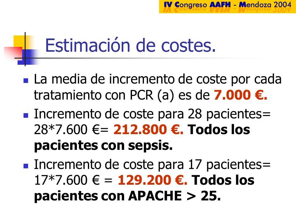 Estimación de costes. La media de incremento de coste por cada tratamiento con PCR (a) es de 7.000. Incremento de coste para 28 pacientes= 28*7.600 =