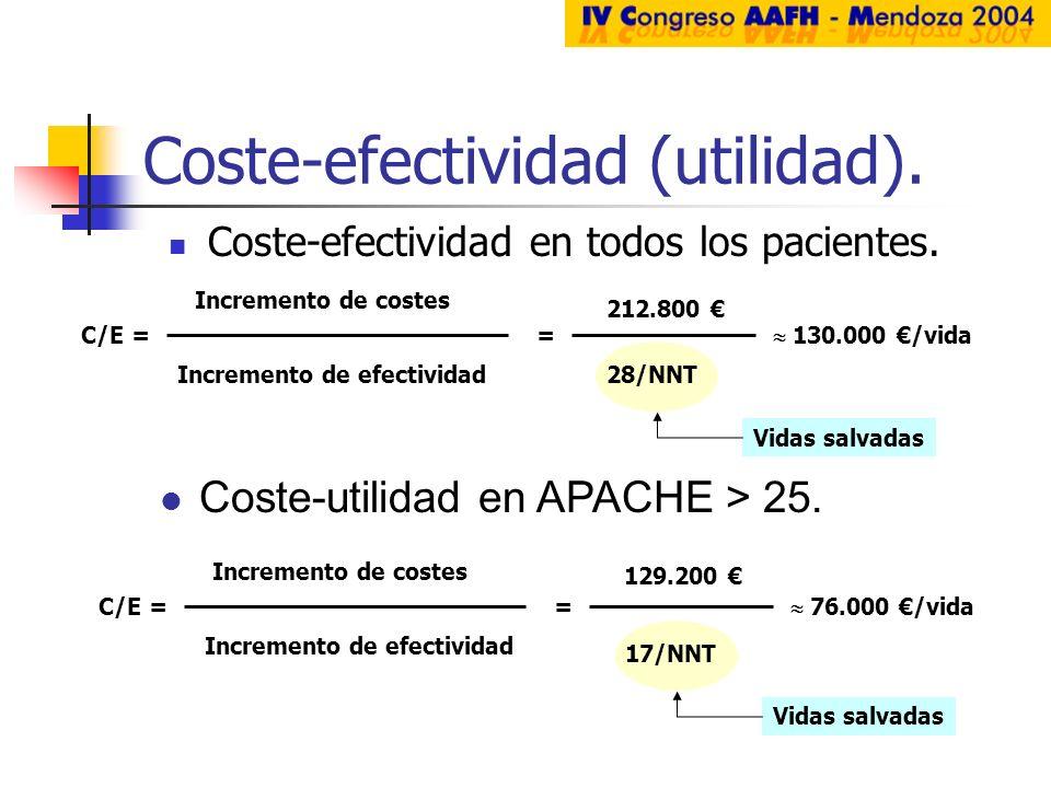 Coste-efectividad (utilidad). Coste-efectividad en todos los pacientes. C/E = Incremento de costes Incremento de efectividad = 212.800 28/NNT 130.000