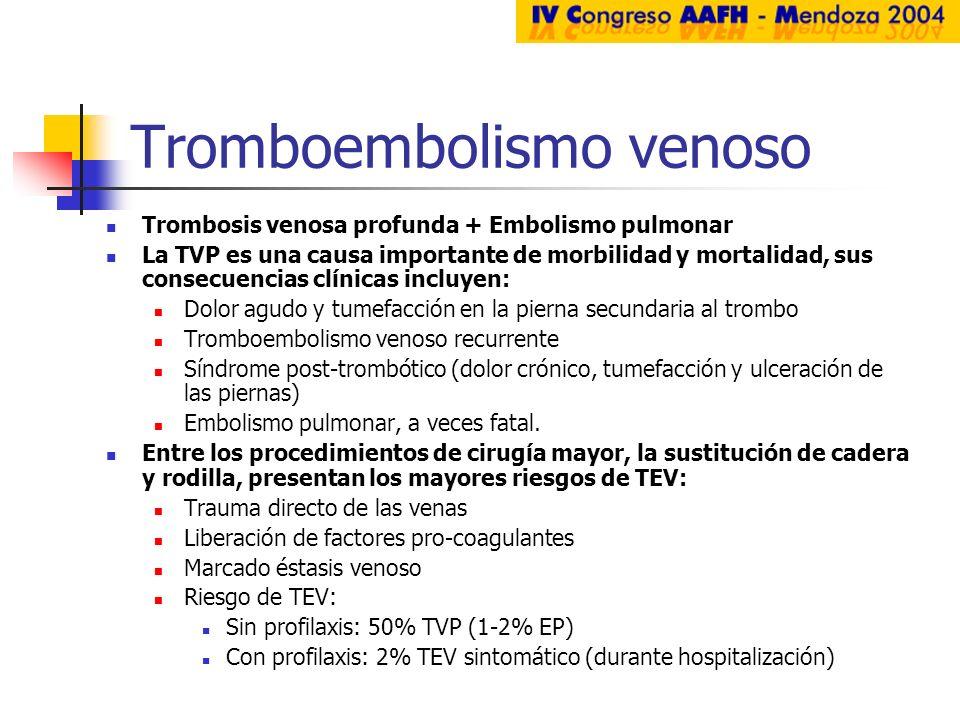 Tromboembolismo venoso Trombosis venosa profunda + Embolismo pulmonar La TVP es una causa importante de morbilidad y mortalidad, sus consecuencias clí