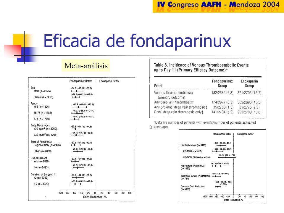 Eficacia de fondaparinux Meta-análisis