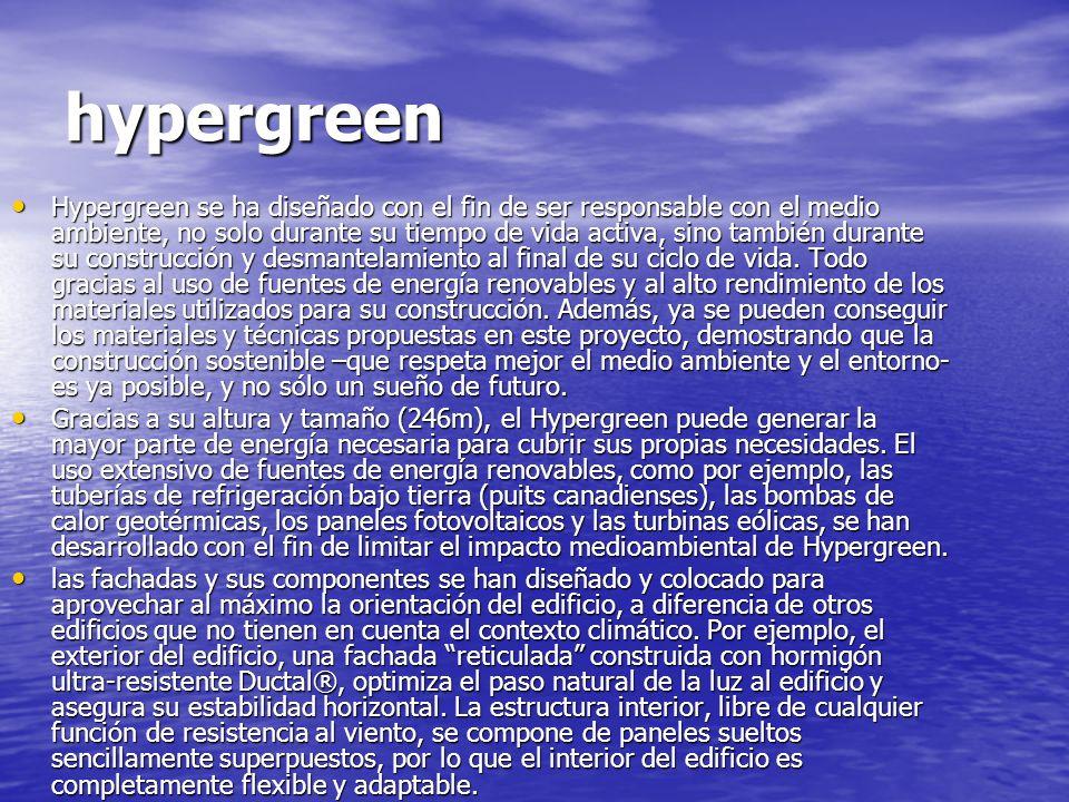 hypergreen Hypergreen se ha diseñado con el fin de ser responsable con el medio ambiente, no solo durante su tiempo de vida activa, sino también duran