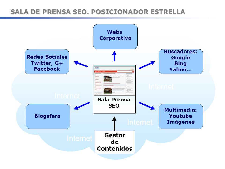 SALA DE PRENSA SEO. POSICIONADOR ESTRELLA Gestor de Contenidos Internet Webs Corporativa Buscadores: Google Bing Yahoo,.. Multimedia: Youtube Imágenes