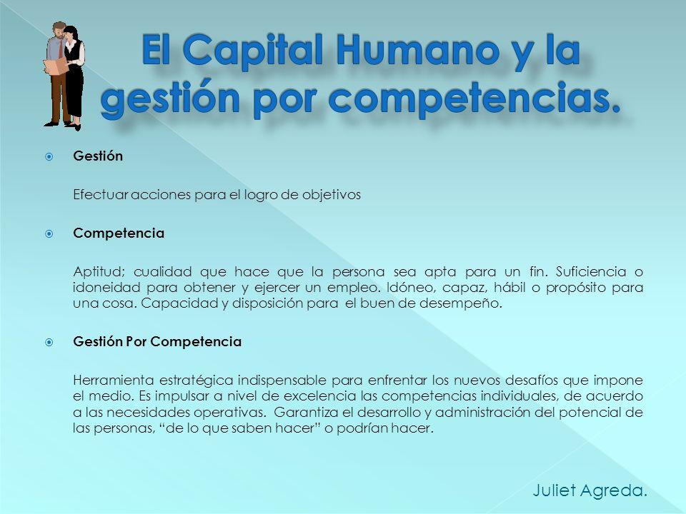 Una buena administración del capital humano impulsa el rendimiento operativo generando valor en toda la empresa y la ayuda a: Hacer más eficientes los