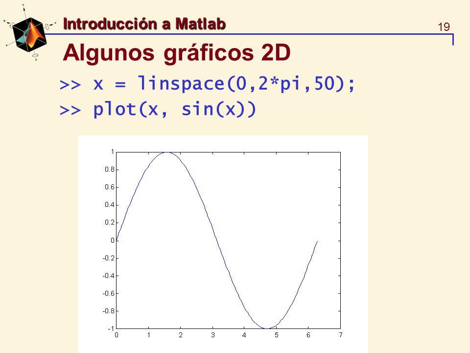 19 Introducción a Matlab Algunos gráficos 2D >> x = linspace(0,2*pi,50); >> plot(x, sin(x))