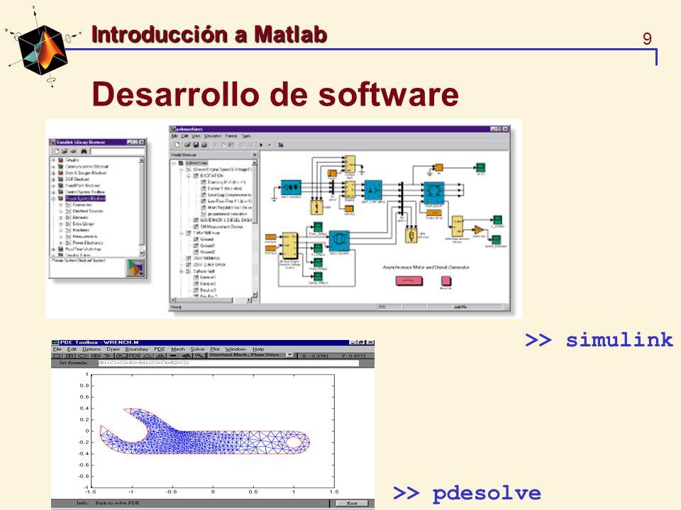 20 Introducción a Matlab >> x = linspace(0,2*pi,50); >> plot(x, sin(x)+.05*sin(50*x))
